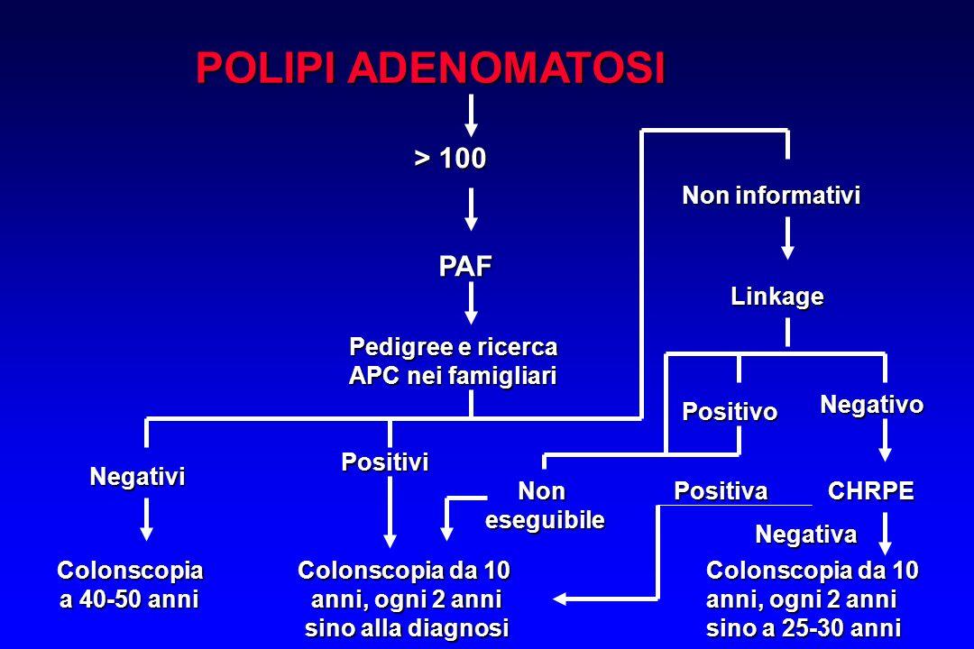 POLIPI ADENOMATOSI > 100 PAF Non informativi Linkage