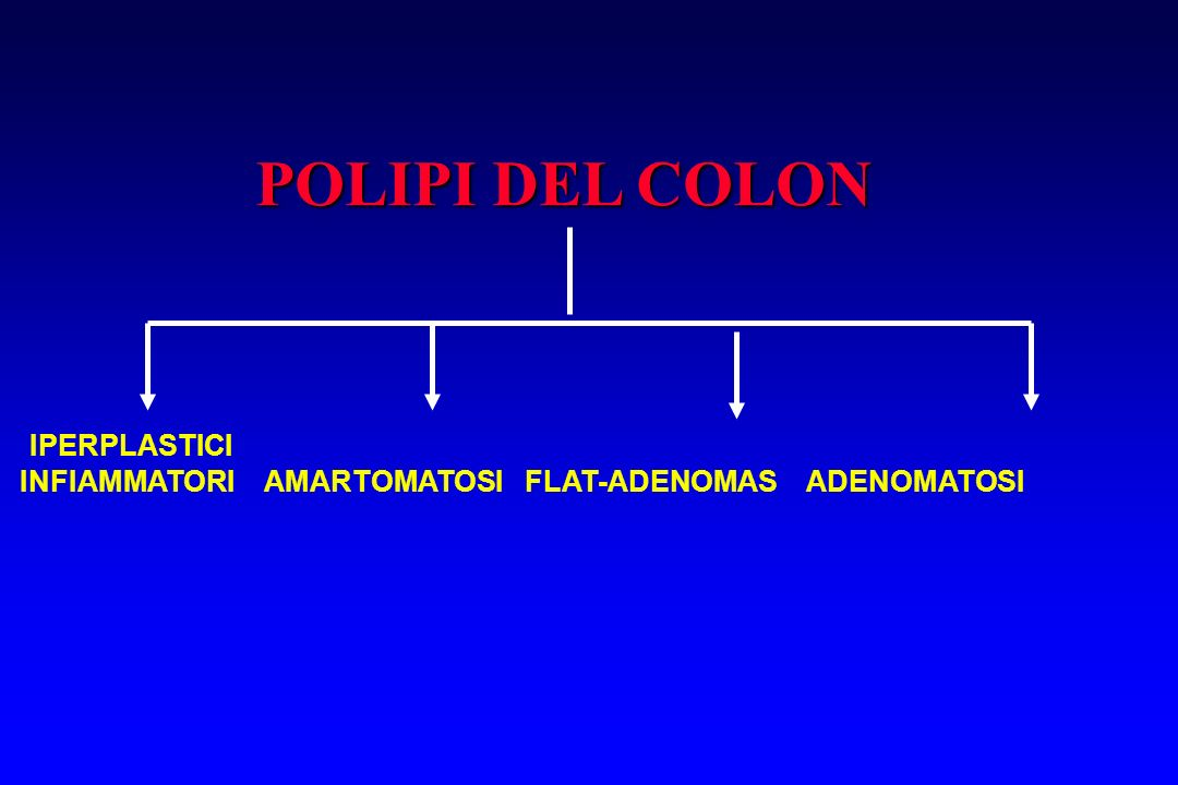 POLIPI DEL COLON IPERPLASTICI