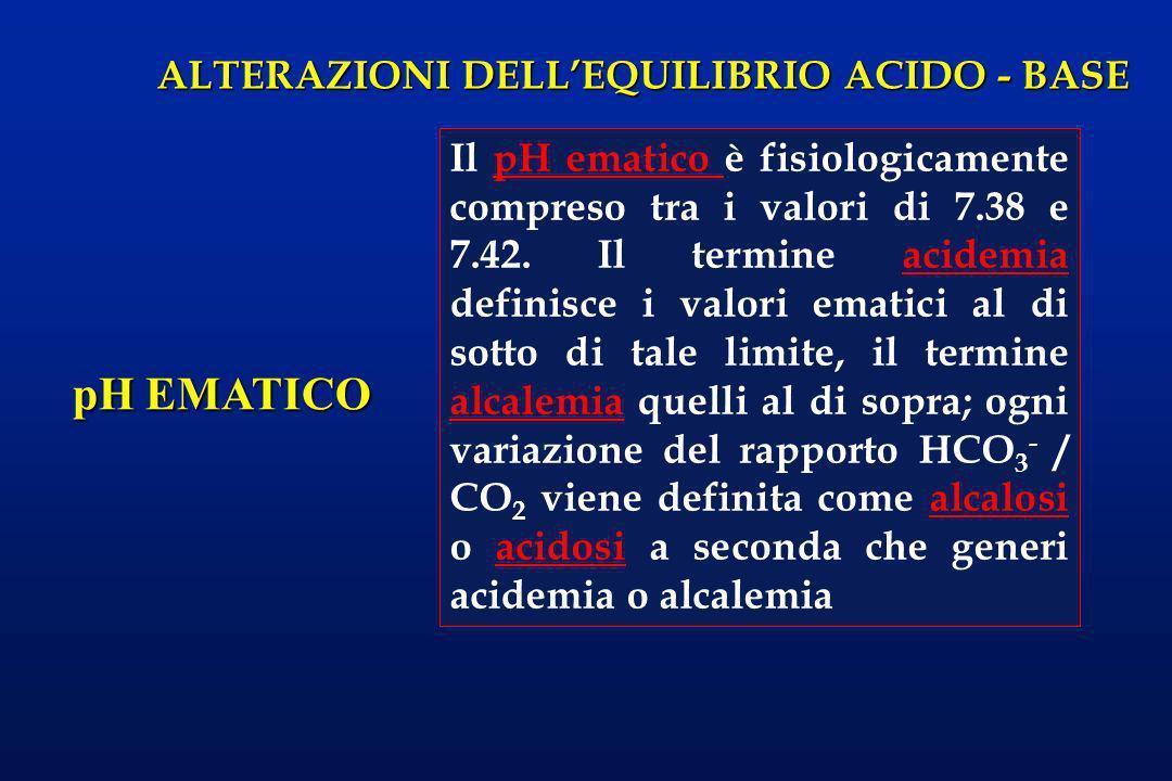 Il pH ematico è fisiologicamente compreso tra i valori di 7.38 e 7.42. Il termine acidemia definisce i valori ematici al di sotto di tale limite, il termine alcalemia quelli al di sopra; ogni variazione del rapporto HCO3- / CO2 viene definita come alcalosi o acidosi a seconda che generi acidemia o alcalemia
