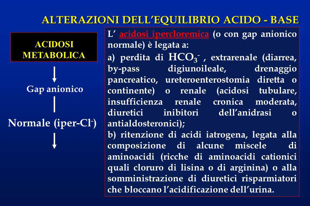 L' acidosi ipercloremica (o con gap anionico normale) è legata a: