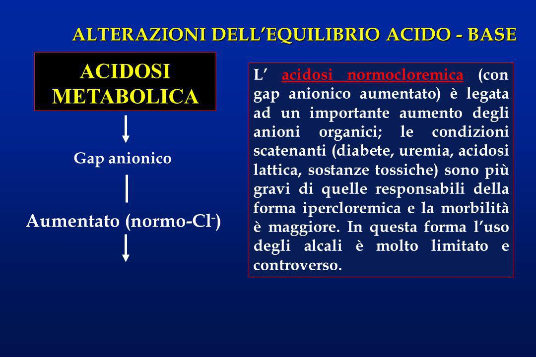 ACIDOSI METABOLICA Aumentato (normo-Cl-)