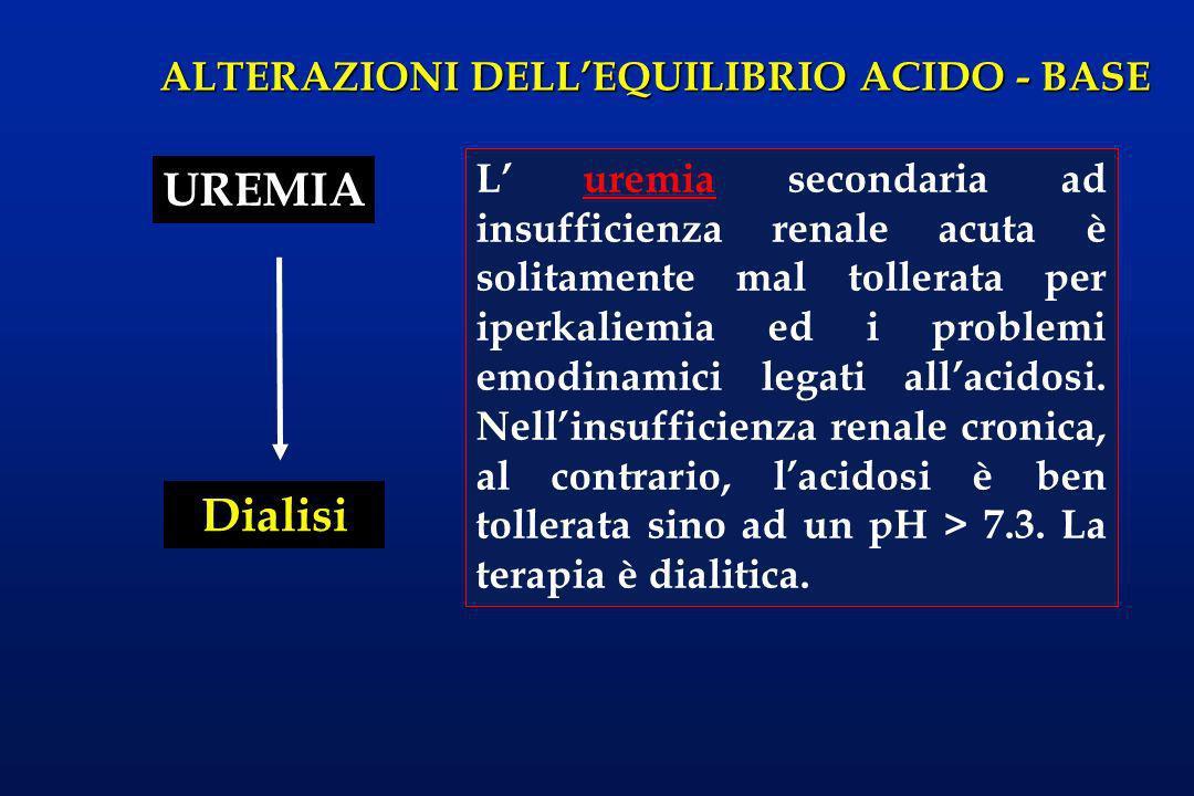 L' uremia secondaria ad insufficienza renale acuta è solitamente mal tollerata per iperkaliemia ed i problemi emodinamici legati all'acidosi. Nell'insufficienza renale cronica, al contrario, l'acidosi è ben tollerata sino ad un pH > 7.3. La terapia è dialitica.