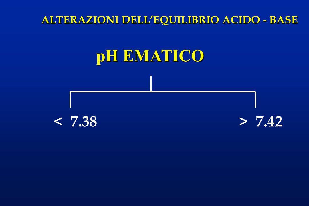 pH EMATICO < 7.38 > 7.42