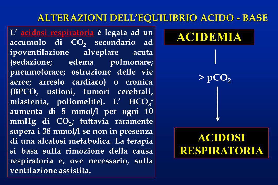 ACIDEMIA ACIDOSI RESPIRATORIA > pCO2