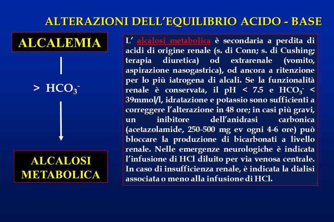 ALCALEMIA > HCO3- ALCALOSI METABOLICA