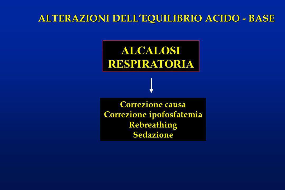ALCALOSI RESPIRATORIA Correzione ipofosfatemia
