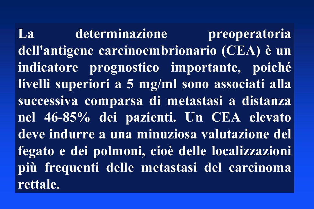 La determinazione preoperatoria dell antigene carcinoembrionario (CEA) è un indicatore prognostico importante, poiché livelli superiori a 5 mg/ml sono associati alla successiva comparsa di metastasi a distanza nel 46-85% dei pazienti.