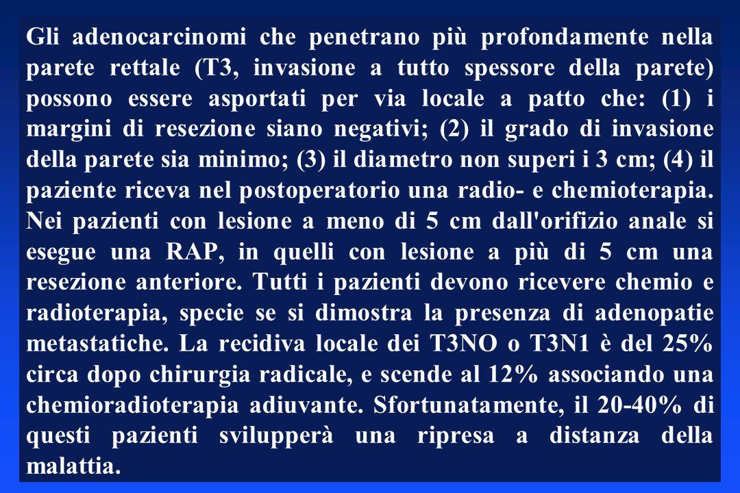 Gli adenocarcinomi che penetrano più profondamente nella parete rettale (T3, invasione a tutto spessore della parete) possono essere asportati per via locale a patto che: (1) i margini di resezione siano negativi; (2) il grado di invasione della parete sia minimo; (3) il diametro non superi i 3 cm; (4) il paziente riceva nel postoperatorio una radio- e chemioterapia.