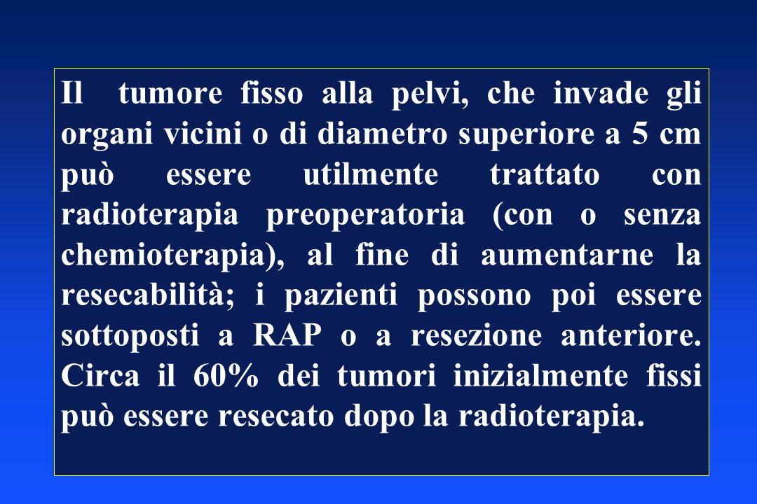 Il tumore fisso alla pelvi, che invade gli organi vicini o di diametro superiore a 5 cm può essere utilmente trattato con radioterapia preoperatoria (con o senza chemioterapia), al fine di aumentarne la resecabilità; i pazienti possono poi essere sottoposti a RAP o a resezione anteriore.
