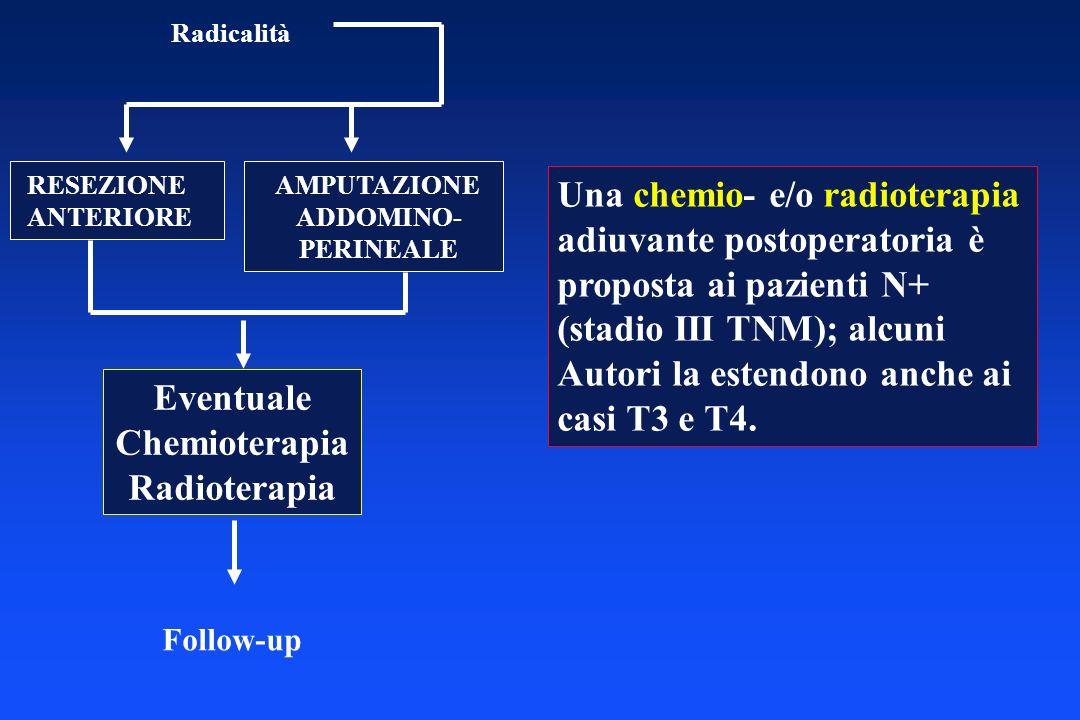 Eventuale Chemioterapia Radioterapia