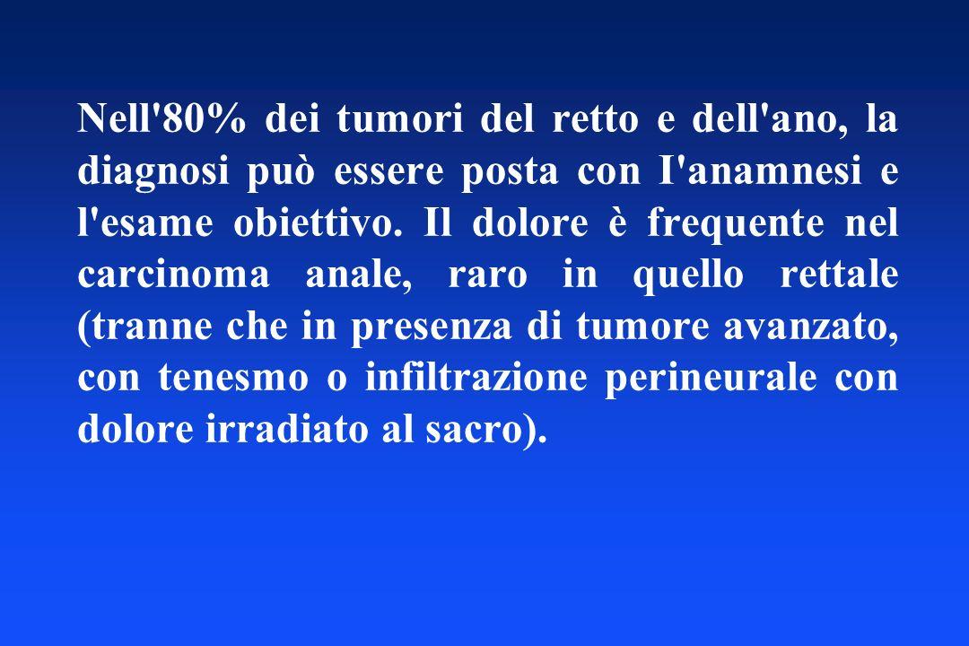 Nell 80% dei tumori del retto e dell ano, la diagnosi può essere posta con I anamnesi e l esame obiettivo.