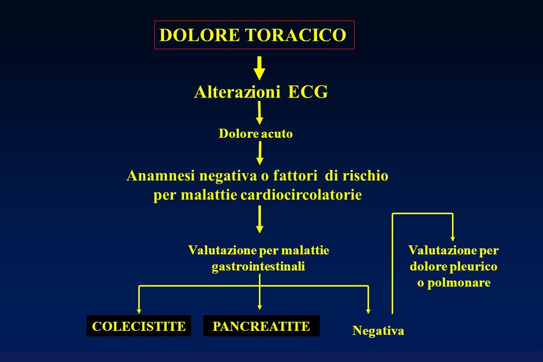 DOLORE TORACICO Alterazioni ECG