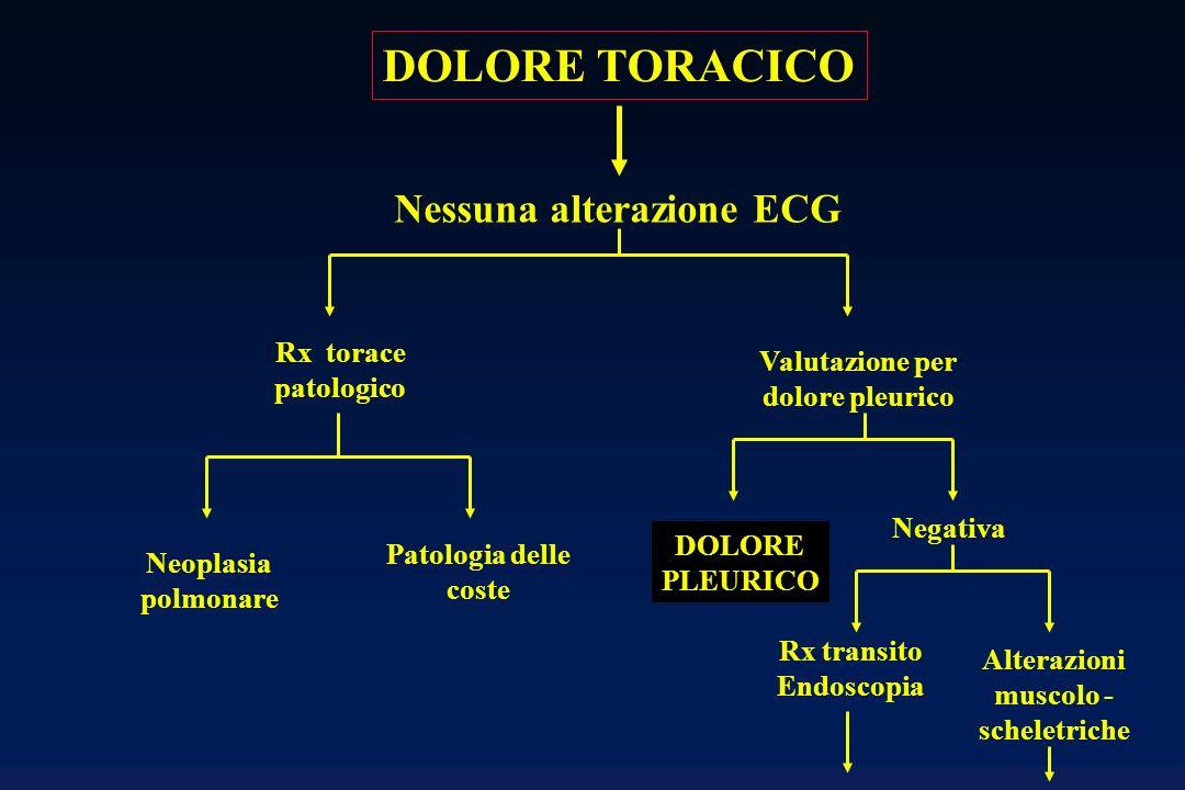 DOLORE TORACICO Nessuna alterazione ECG Rx torace patologico