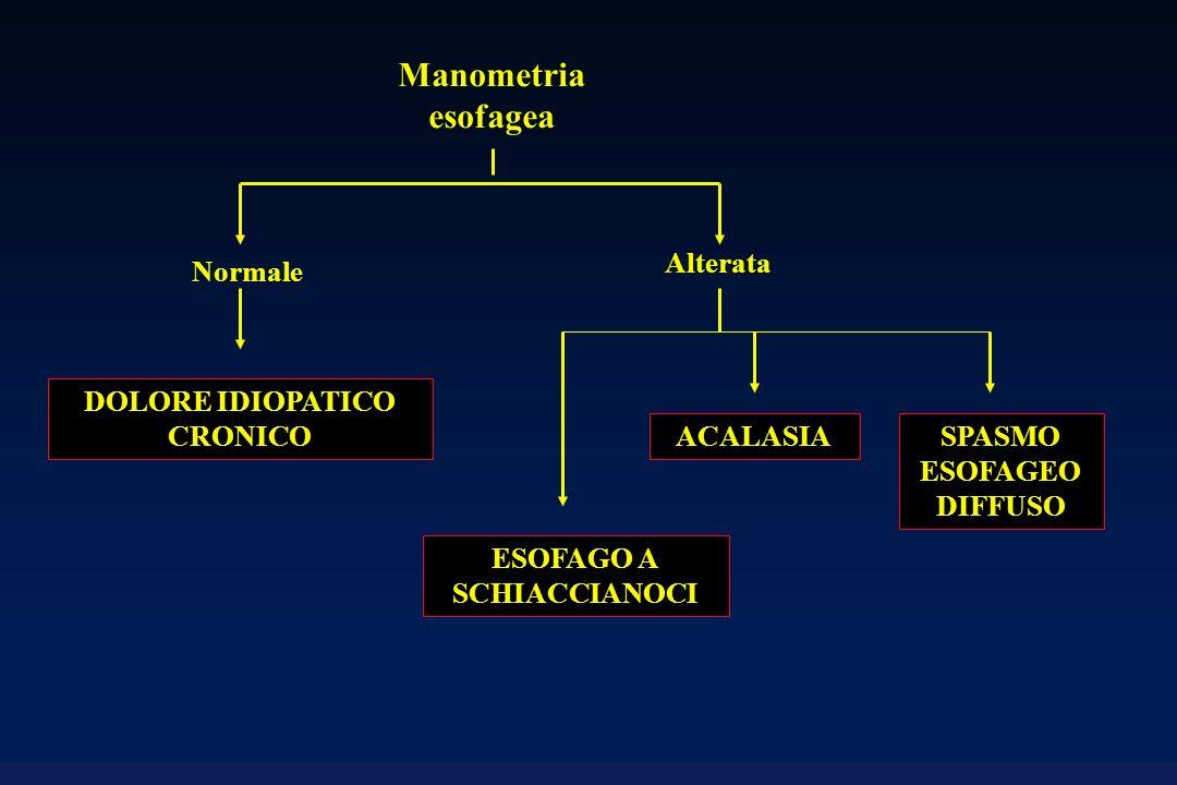Manometria esofagea Alterata Normale DOLORE IDIOPATICO CRONICO