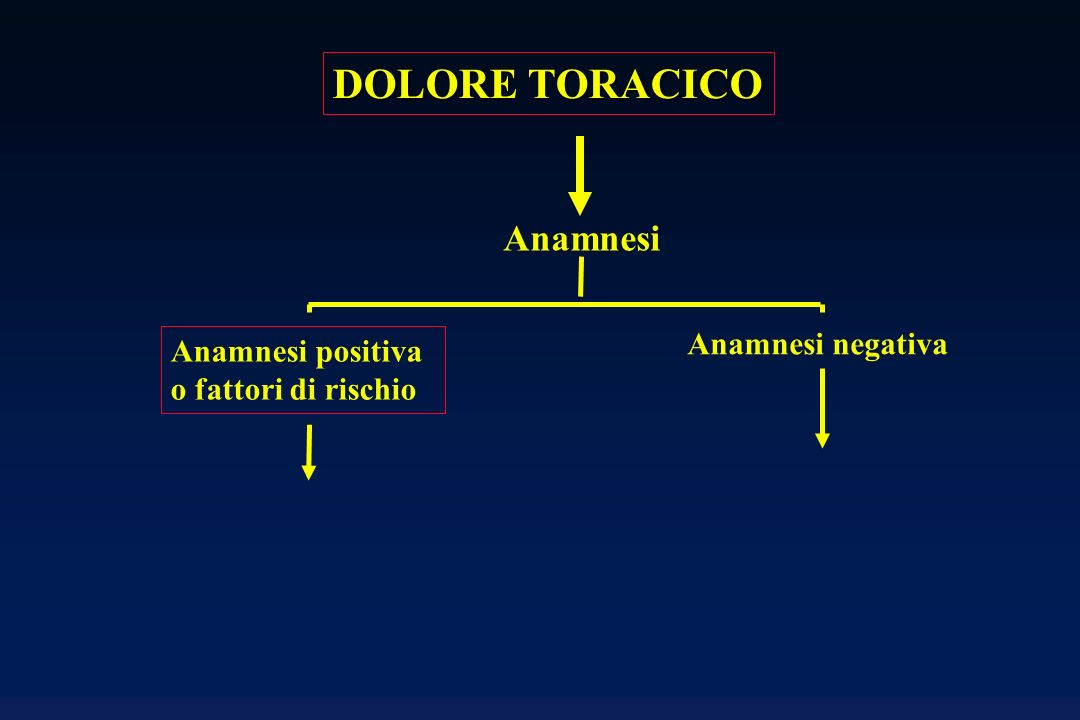 DOLORE TORACICO Anamnesi Anamnesi negativa