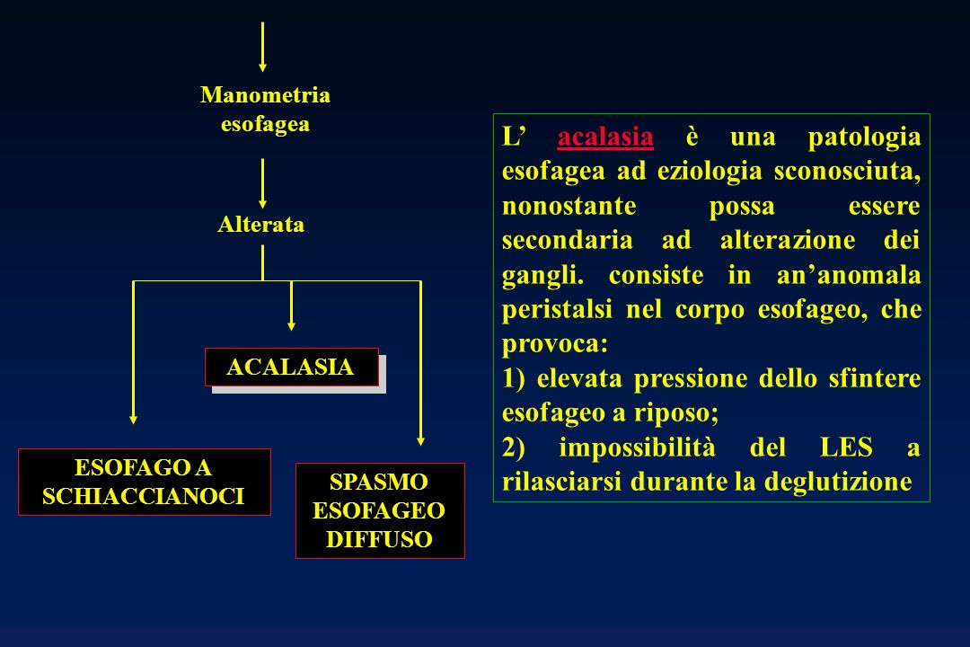 ESOFAGO A SCHIACCIANOCI SPASMO ESOFAGEO DIFFUSO