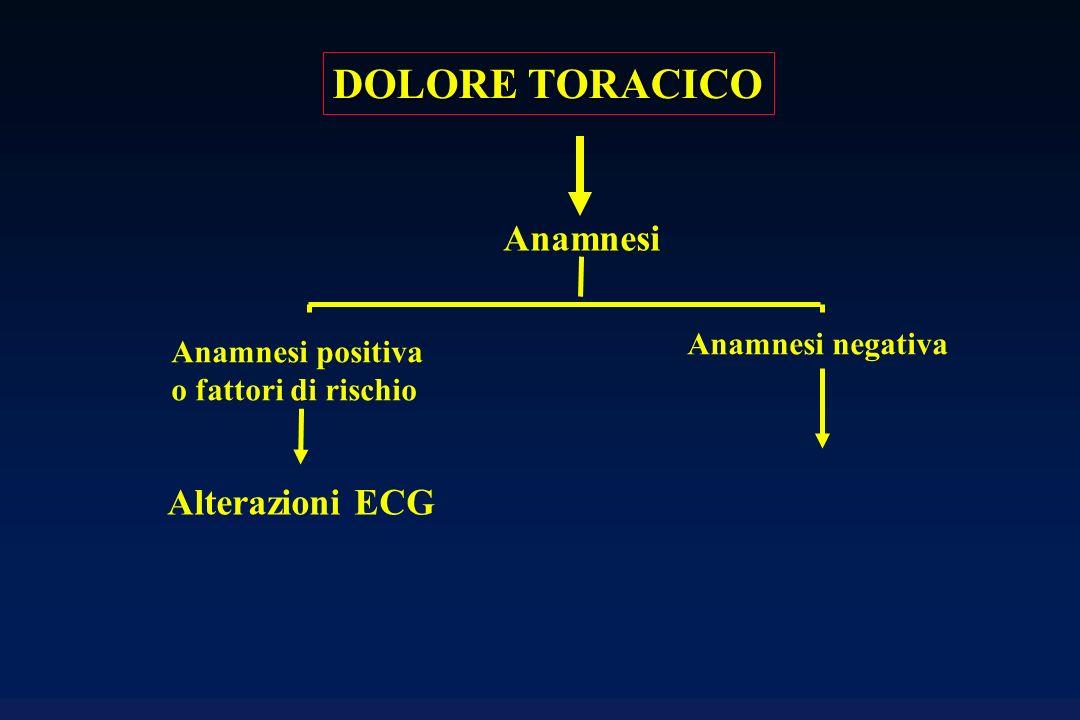 DOLORE TORACICO Anamnesi Alterazioni ECG Anamnesi negativa