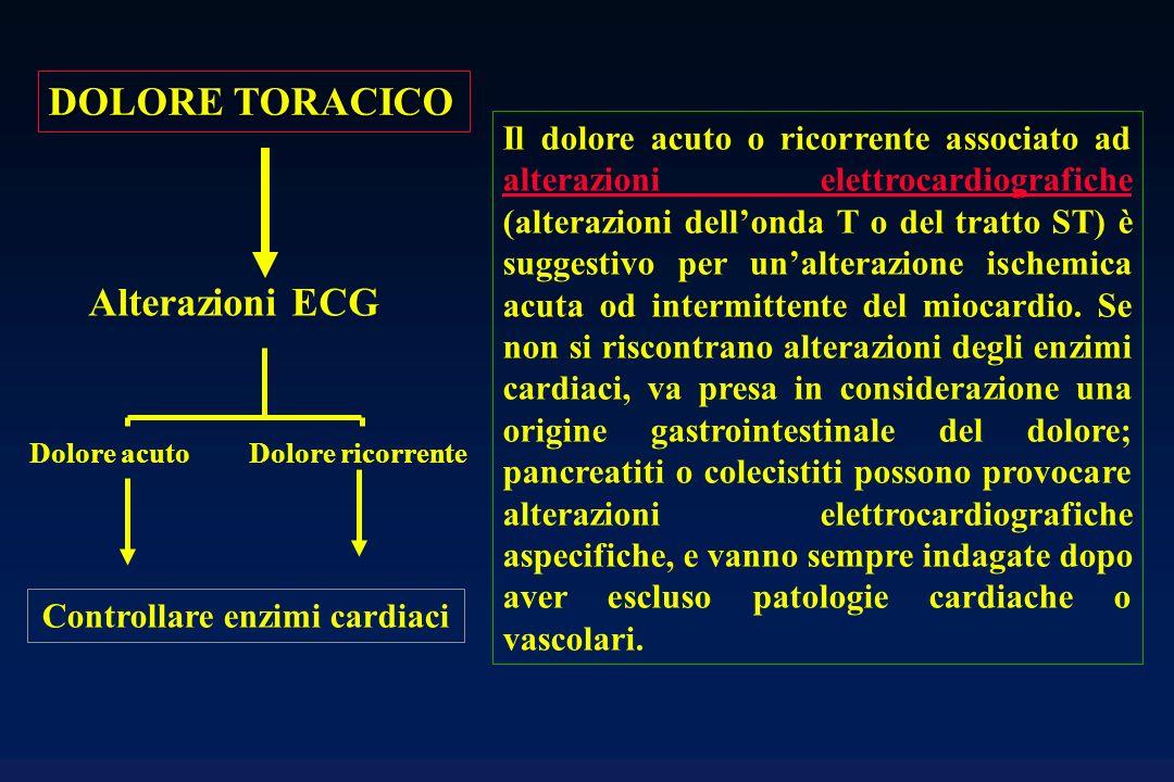 Controllare enzimi cardiaci
