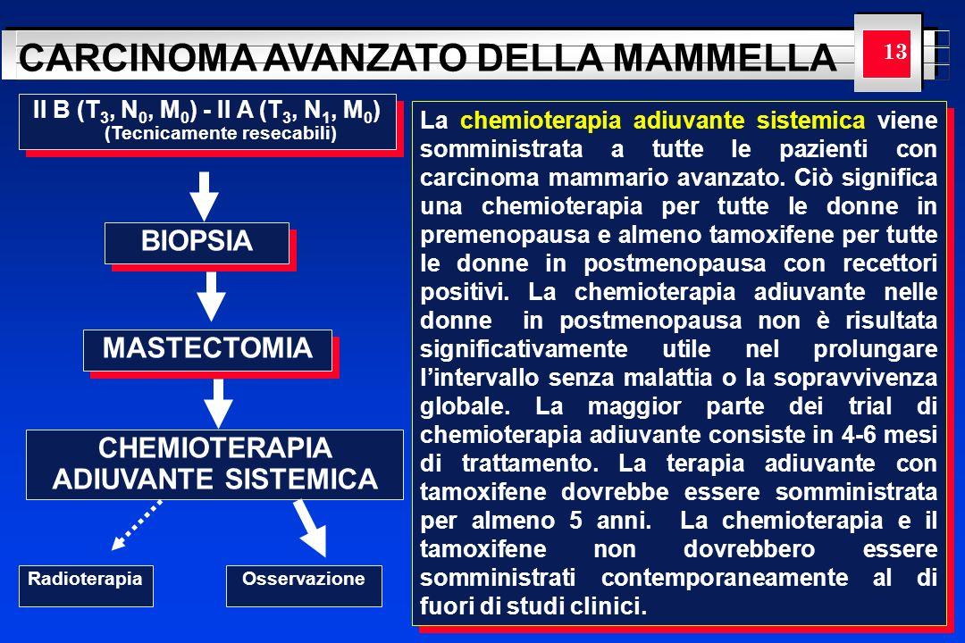 BIOPSIA MASTECTOMIA CHEMIOTERAPIA ADIUVANTE SISTEMICA