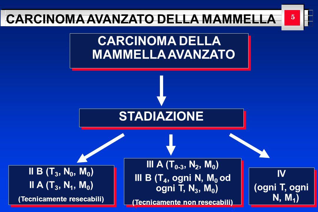 CARCINOMA DELLA MAMMELLA AVANZATO STADIAZIONE