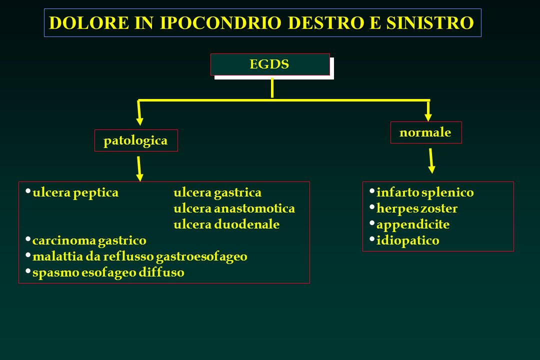 EGDS normale. patologica. ulcera peptica ulcera gastrica. ulcera anastomotica. ulcera duodenale.