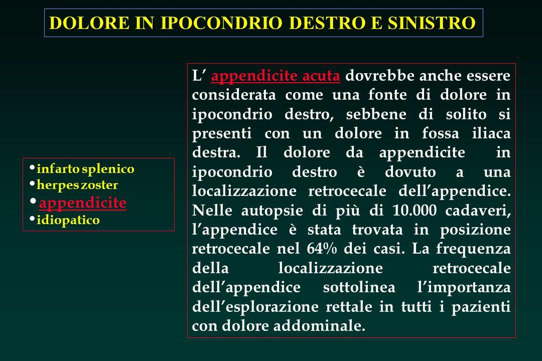 L' appendicite acuta dovrebbe anche essere considerata come una fonte di dolore in ipocondrio destro, sebbene di solito si presenti con un dolore in fossa iliaca destra. Il dolore da appendicite in ipocondrio destro è dovuto a una localizzazione retrocecale dell'appendice. Nelle autopsie di più di 10.000 cadaveri, l'appendice è stata trovata in posizione retrocecale nel 64% dei casi. La frequenza della localizzazione retrocecale dell'appendice sottolinea l'importanza dell'esplorazione rettale in tutti i pazienti con dolore addominale.