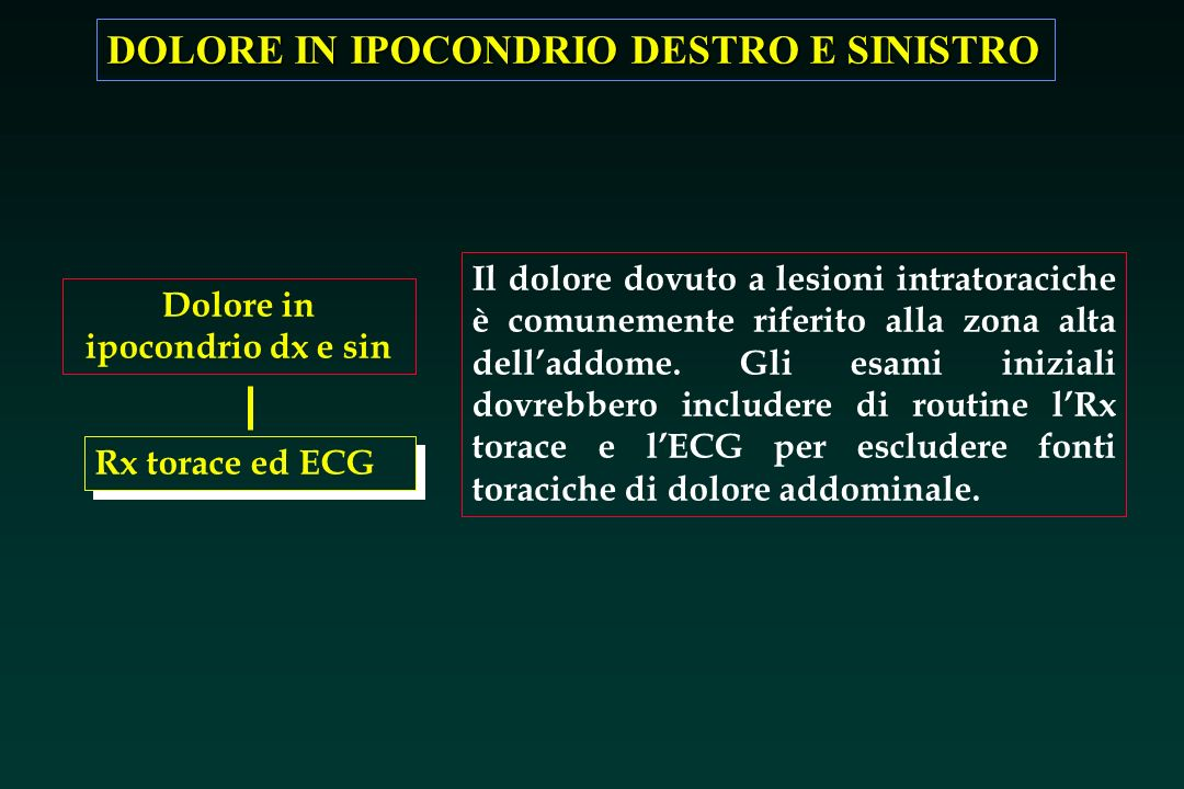 Dolore in ipocondrio dx e sin