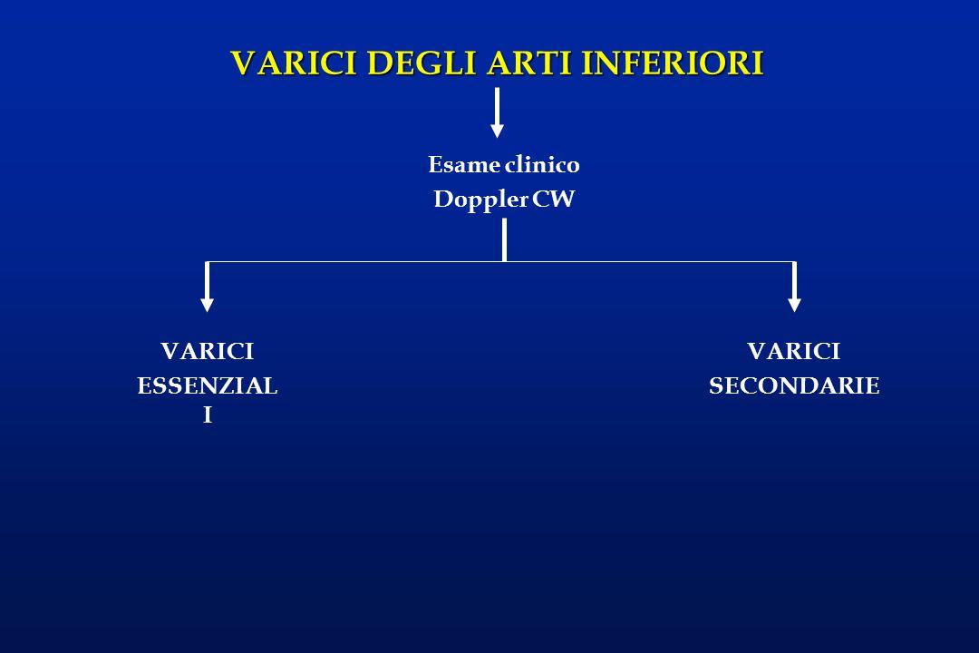 VARICI DEGLI ARTI INFERIORI