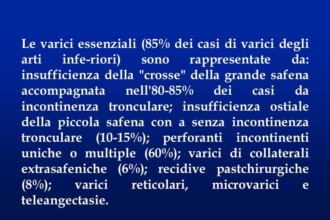 Le varici essenziali (85% dei casi di varici degli arti infe-riori) sono rappresentate da: insufficienza della crosse della grande safena accompagnata nell 80-85% dei casi da incontinenza tronculare; insufficienza ostiale della piccola safena con a senza incontinenza tronculare (10-15%); perforanti incontinenti uniche o multiple (60%); varici di collaterali extrasafeniche (6%); recidive pastchirurgiche (8%); varici reticolari, microvarici e teleangectasie.