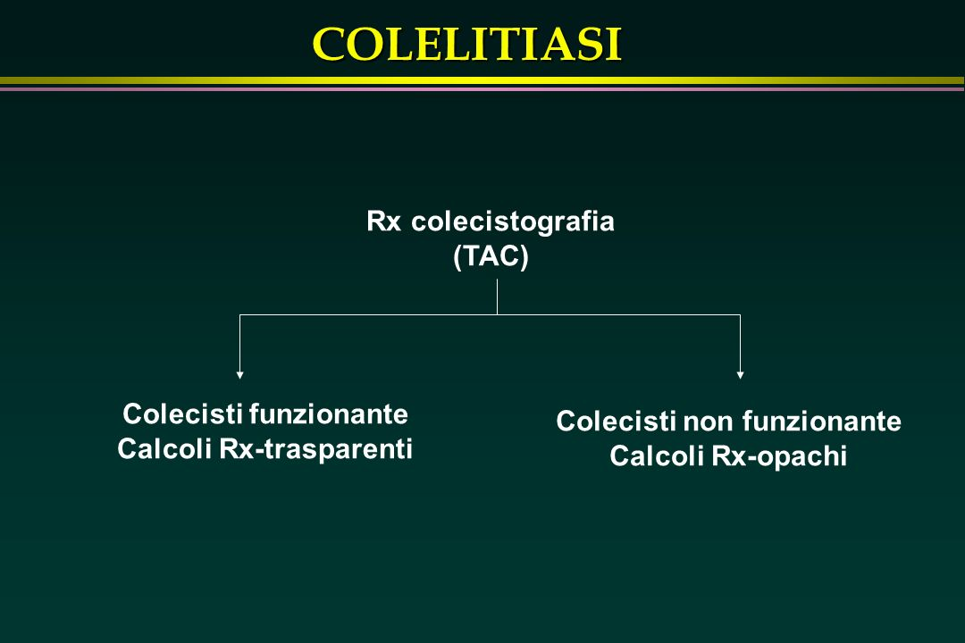Rx colecistografia (TAC)