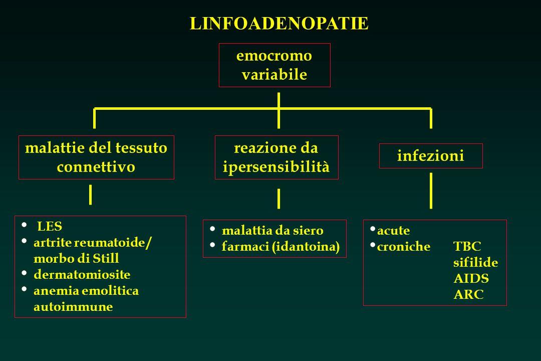 malattie del tessuto connettivo reazione da ipersensibilità