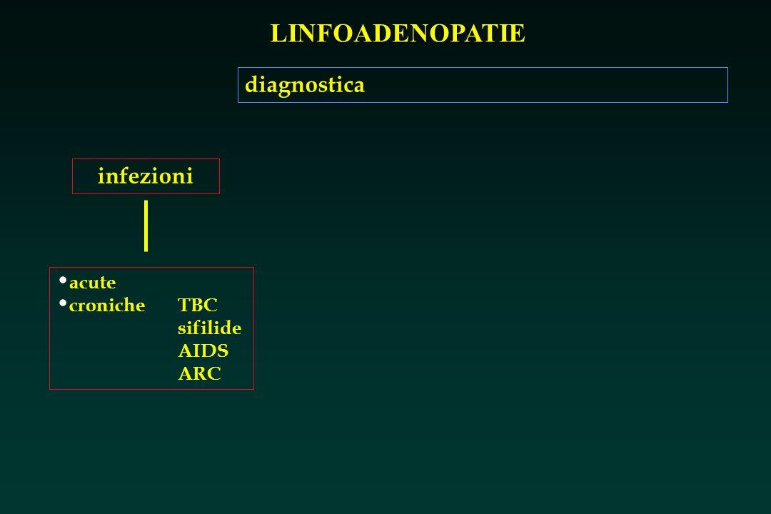 diagnostica infezioni acute croniche TBC sifilide AIDS ARC