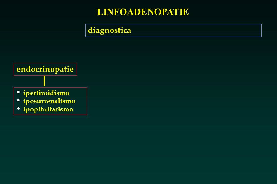 diagnostica endocrinopatie ipertiroidismo iposurrenalismo