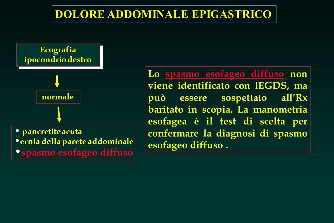 Ecografia ipocondrio destro