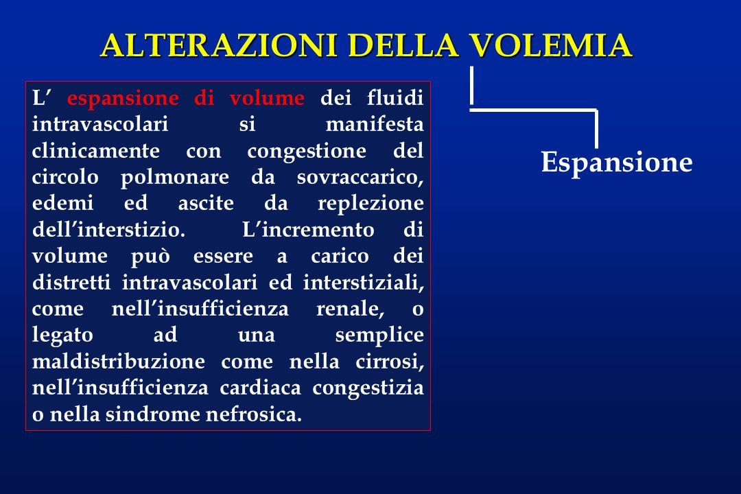 L' espansione di volume dei fluidi intravascolari si manifesta clinicamente con congestione del circolo polmonare da sovraccarico, edemi ed ascite da replezione dell'interstizio. L'incremento di volume può essere a carico dei distretti intravascolari ed interstiziali, come nell'insufficienza renale, o legato ad una semplice maldistribuzione come nella cirrosi, nell'insufficienza cardiaca congestizia o nella sindrome nefrosica.