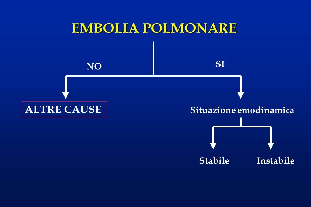 EMBOLIA POLMONARE ALTRE CAUSE SI NO Situazione emodinamica Stabile