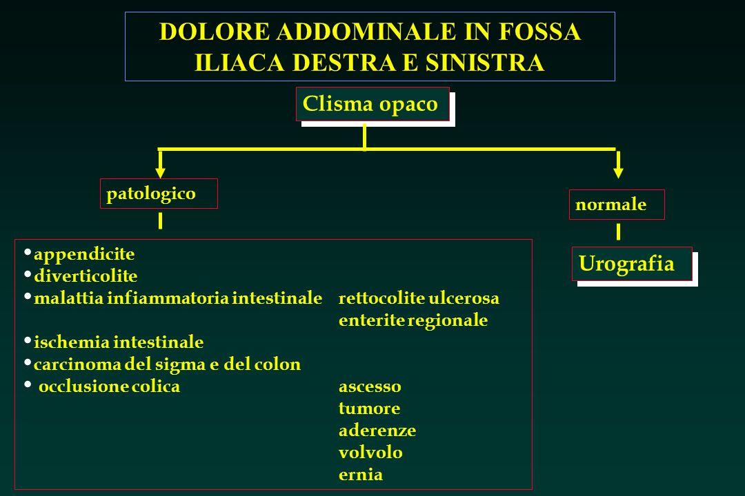 Clisma opaco Urografia patologico normale appendicite diverticolite