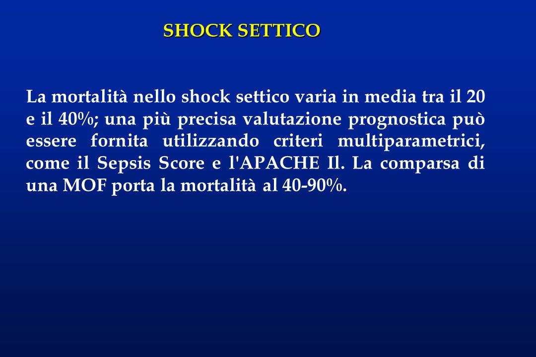 La mortalità nello shock settico varia in media tra il 20 e il 40%; una più precisa valutazione prognostica può essere fornita utilizzando criteri multiparametrici, come il Sepsis Score e l APACHE Il.