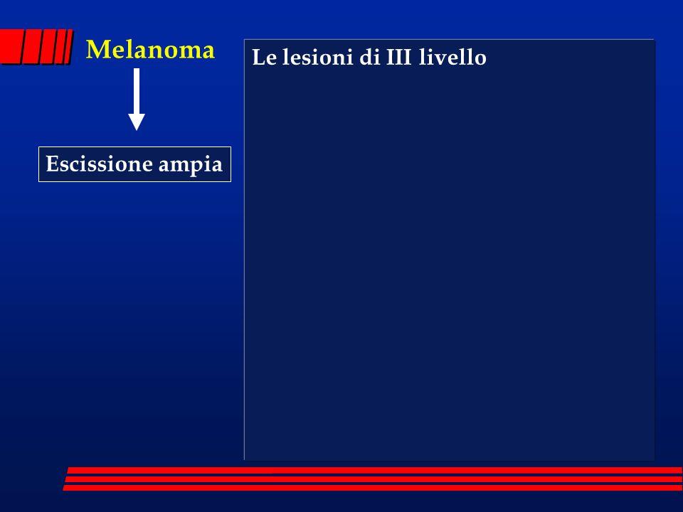 Melanoma Le lesioni di III livello Escissione ampia