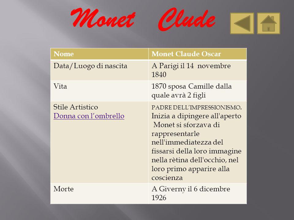 Monet Clude Nome Monet Claude Oscar Data/Luogo di nascita