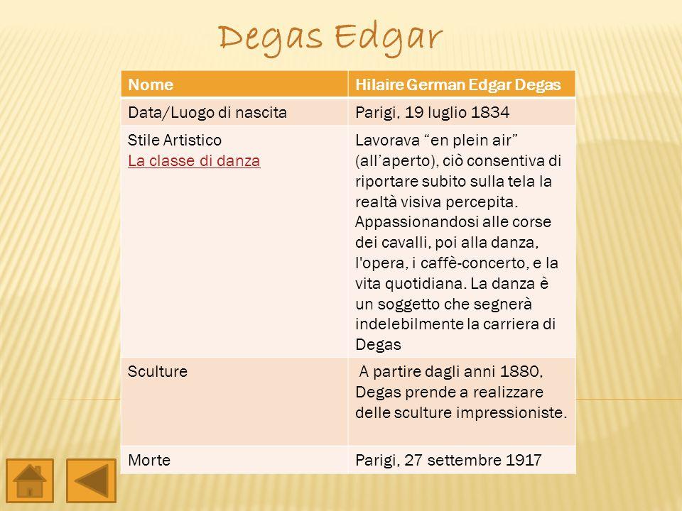 Degas Edgar Nome Hilaire German Edgar Degas Data/Luogo di nascita