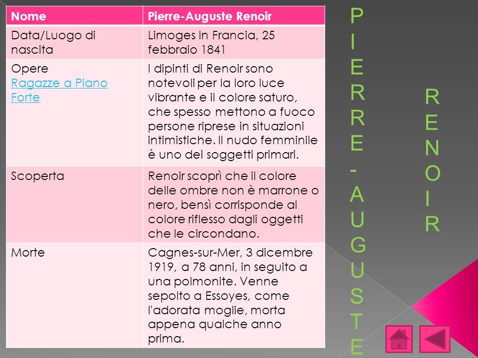 P I E R - R A E U N G O I S T Nome Pierre-Auguste Renoir