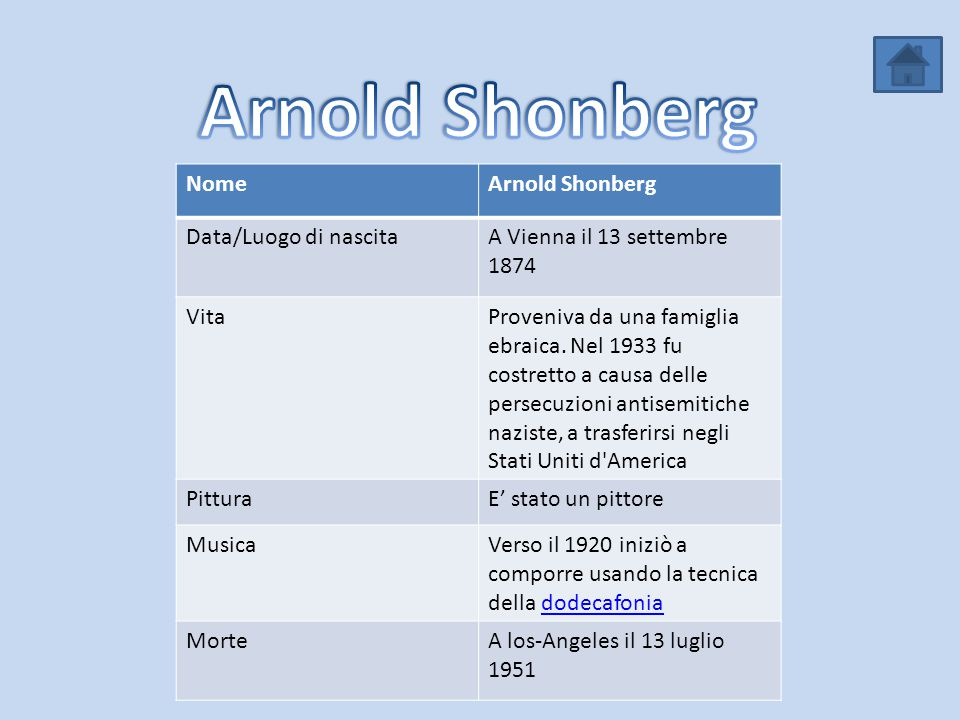 Arnold Shonberg Nome Arnold Shonberg Data/Luogo di nascita