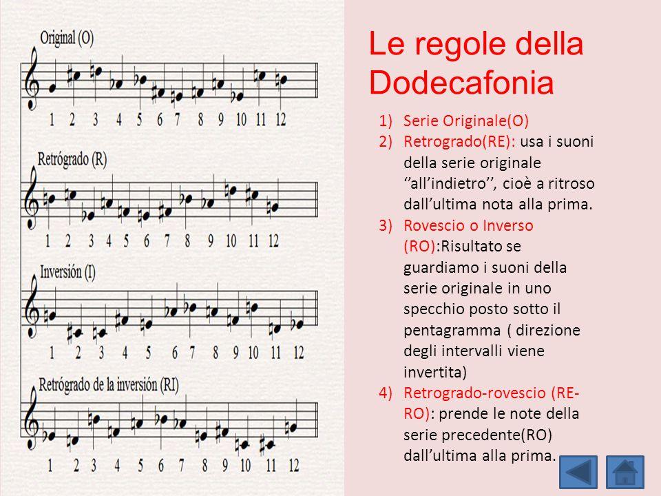 Le regole della Dodecafonia
