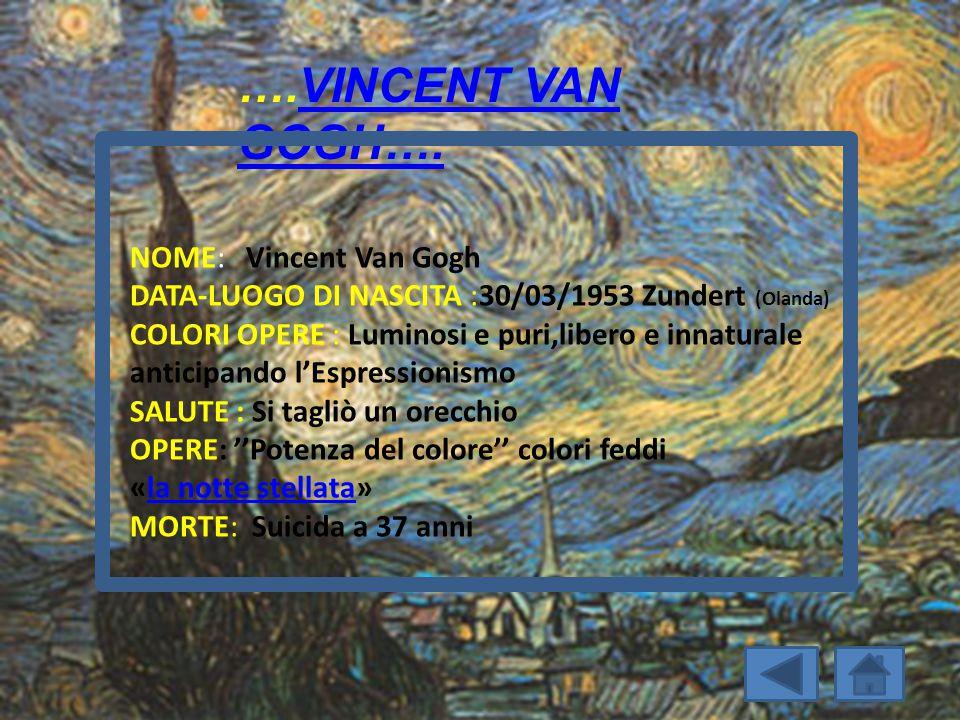 ….VINCENT VAN GOGH…. NOME: Vincent Van Gogh