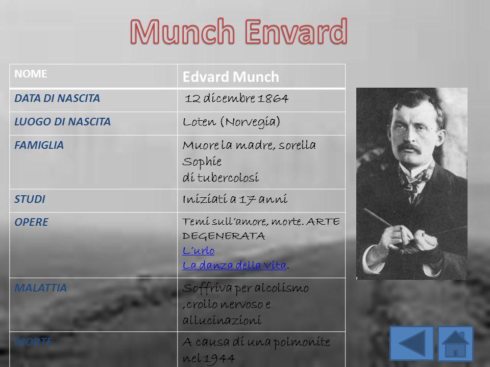 Munch Envard Edvard Munch Loten (Norvegia)
