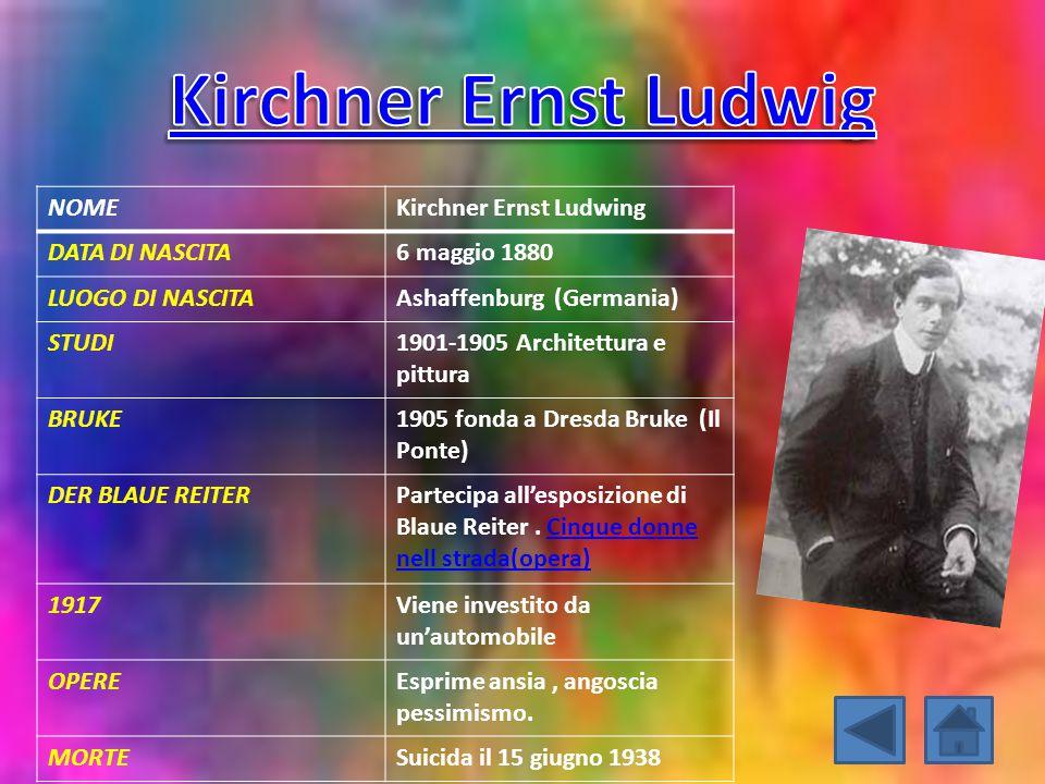 Kirchner Ernst Ludwig NOME Kirchner Ernst Ludwing DATA DI NASCITA