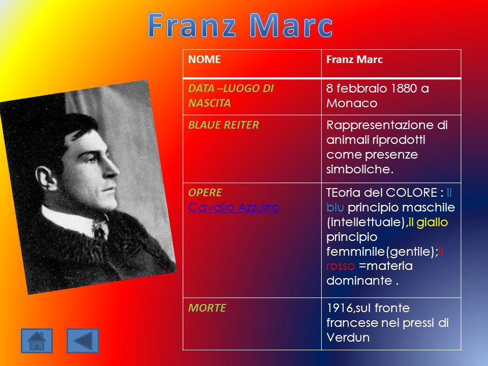 Franz Marc NOME Franz Marc DATA –LUOGO DI NASCITA