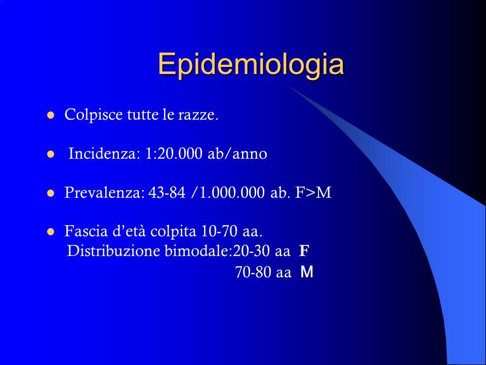 Epidemiologia Colpisce tutte le razze. Incidenza: 1:20.000 ab/anno
