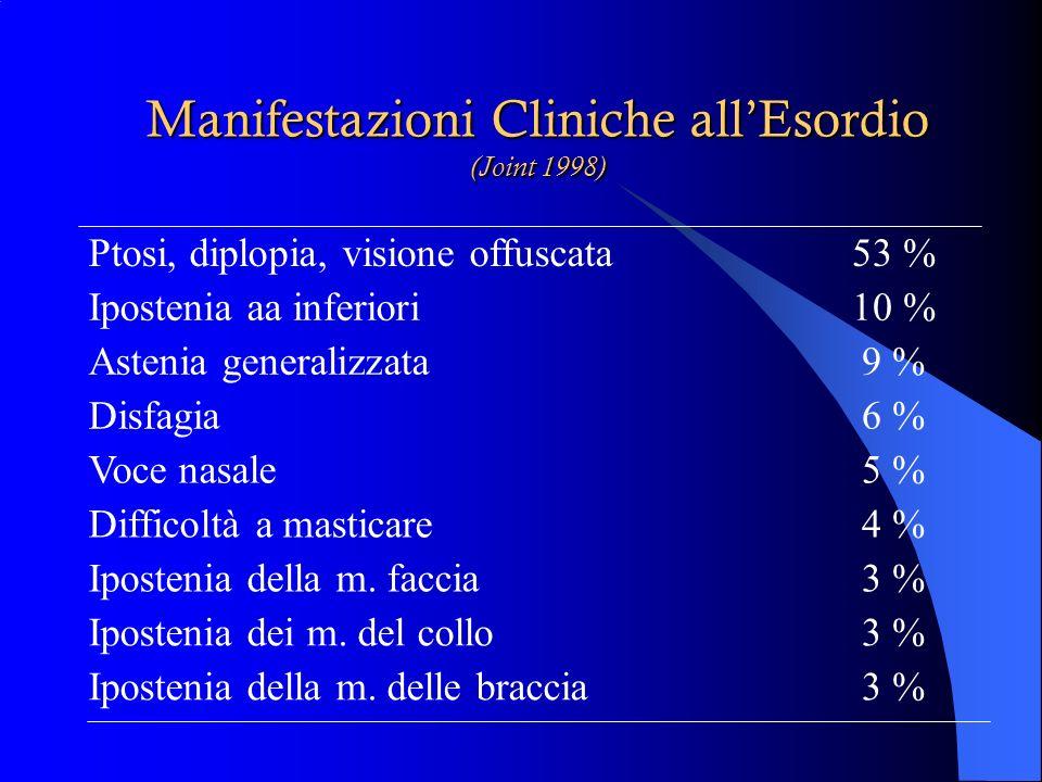 Manifestazioni Cliniche all'Esordio (Joint 1998)